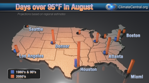 Image of projected heat wave increases in the month of August across major U.S. cities